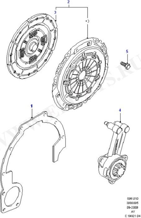 Clutch And Flywheel (Zetec R)