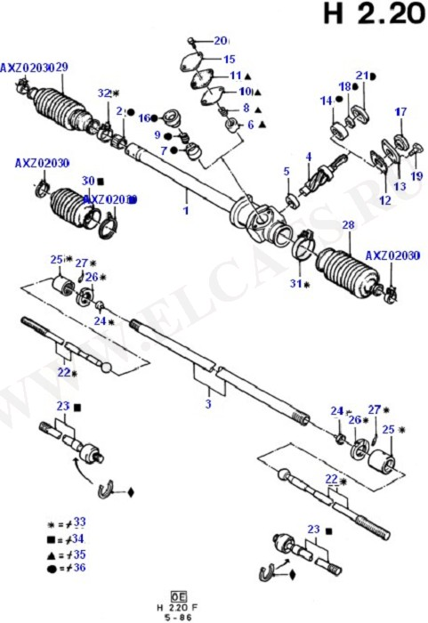 Components - Steering Rack & Pinion (Steering Gear And Linkage)