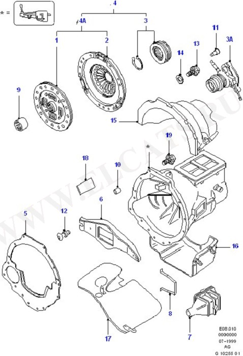 Clutch, Clutch Housing & Flywheel (DOHC(DL/DH))