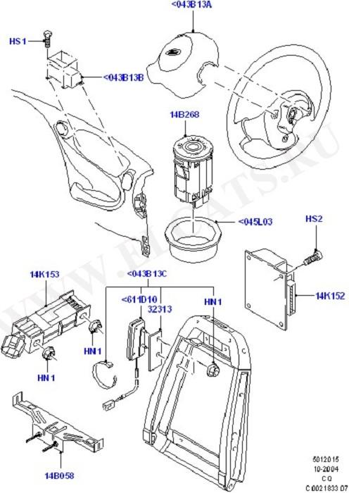 Airbag System (Occupancy Restraints)