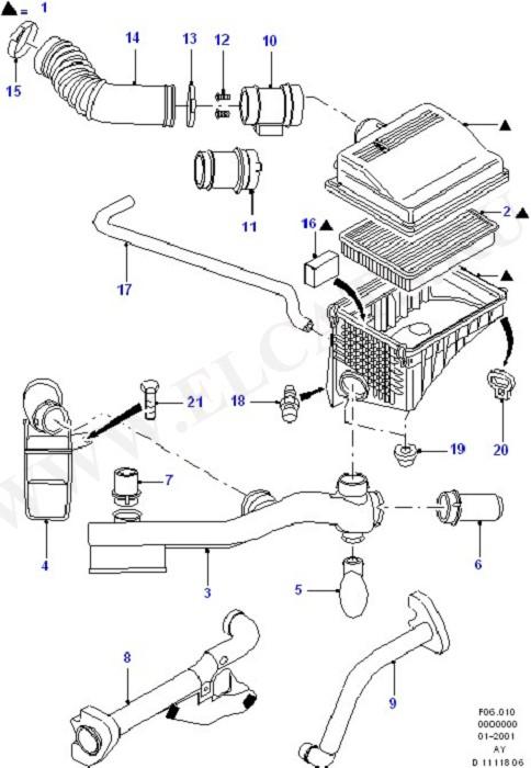 Engine Air Intake/Emission Control (Zetec S)