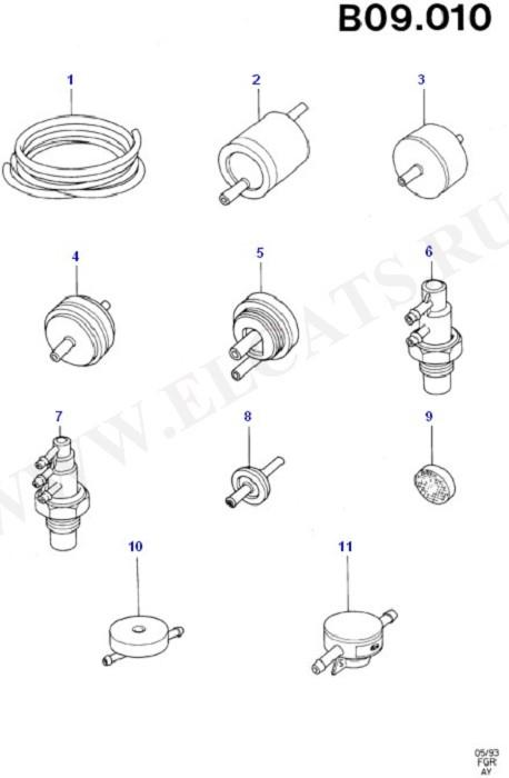 Emission Control - Vacuum Lines (CVH)