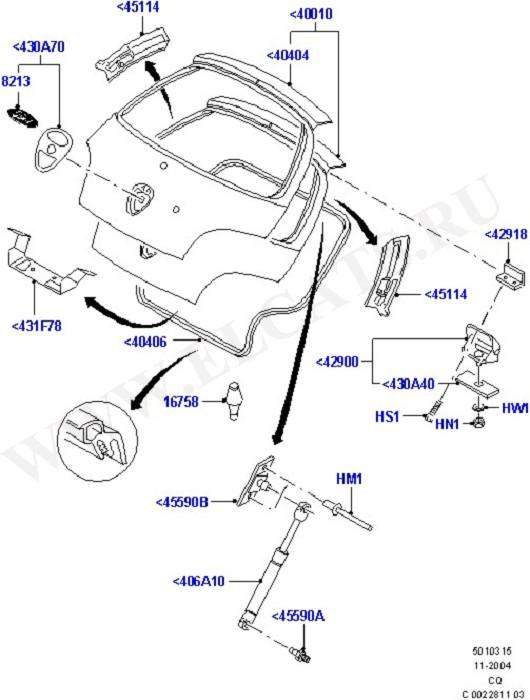 Luggage Compartment Door (Body Closures)