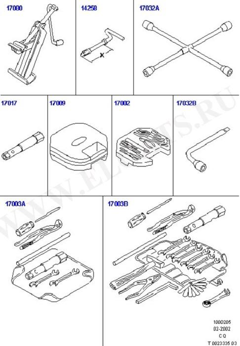 Tools (Инструменты  и аварийное оборудование)