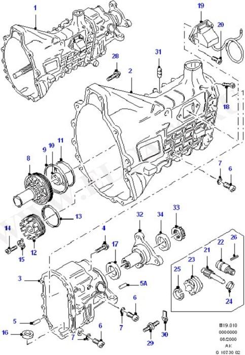 4x4 - MT75 (Manual)