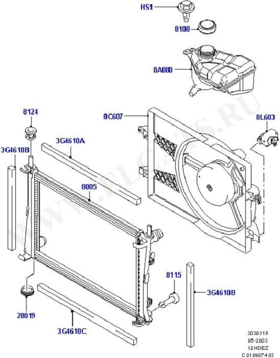 Engine Cooling (Силовой агрегат)