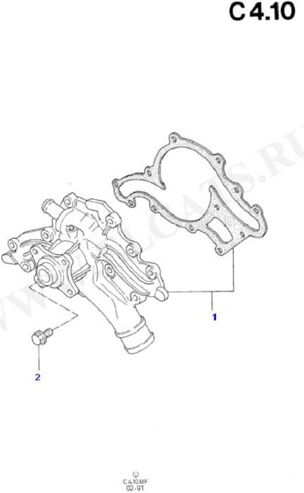 Engine Cooling (Cosworth V6 2.9 24 Valve)