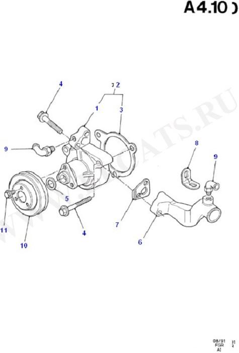 Engine Cooling (Diesel 1.6)