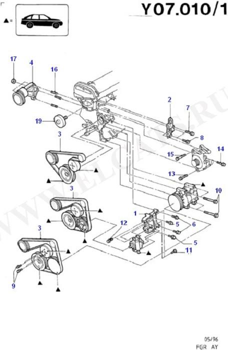 Alternator/Starter Motor & Ignition (Zetec S)