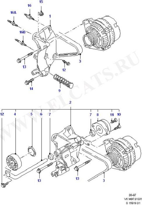 Alternator Mountings & Drive Belts (Стартер / Генератор и крепление)