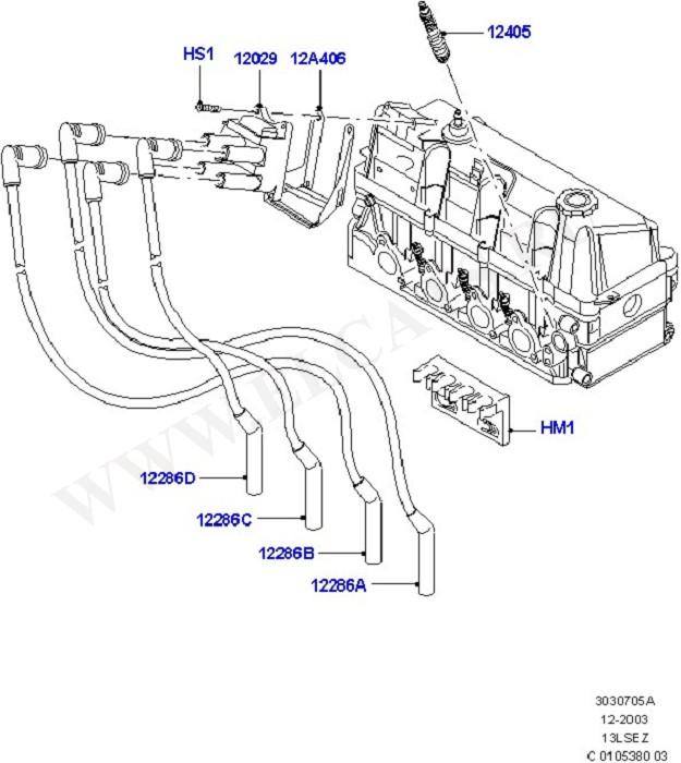 Engine Ignition (Силовой агрегат)