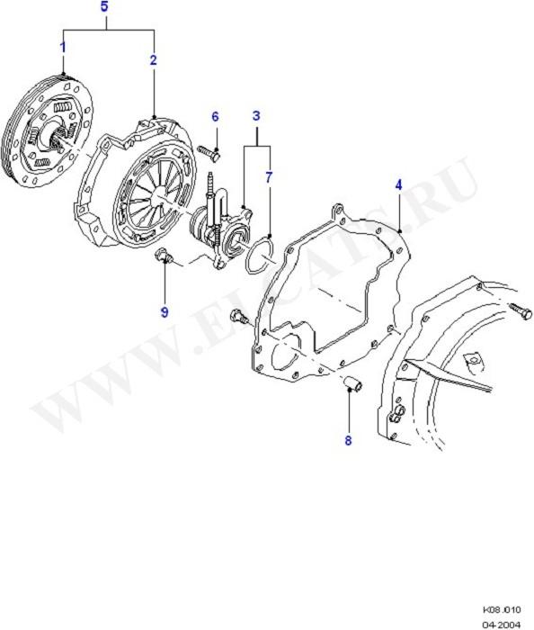 Clutch (Clutch, Clutch Housing & Flywheel)