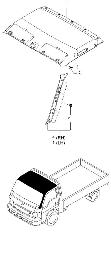 внутренняя панель крыши