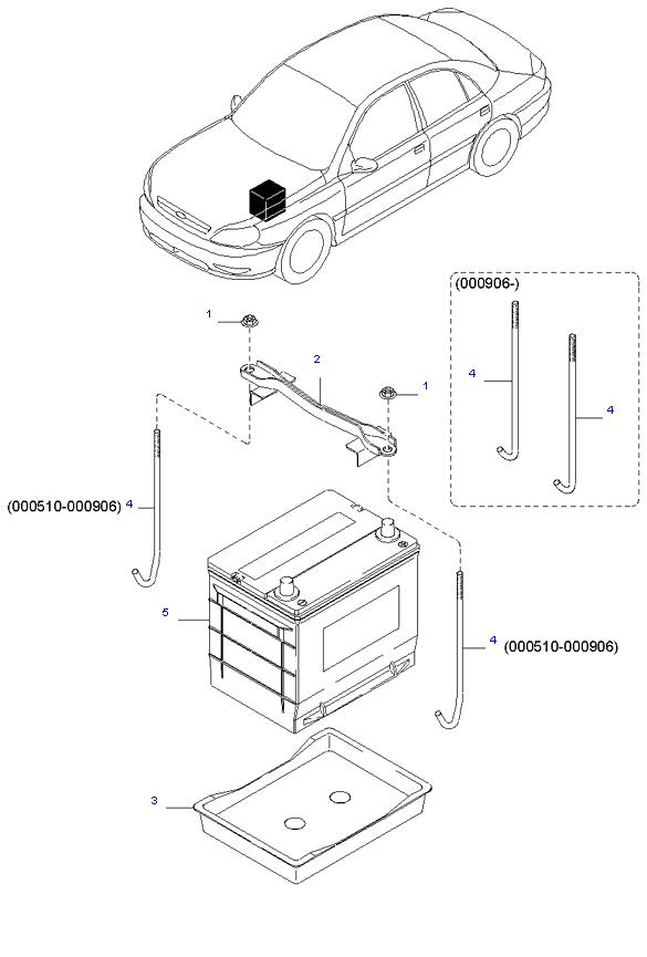 Аккумуляторная батарея и провода ( 1.5L )