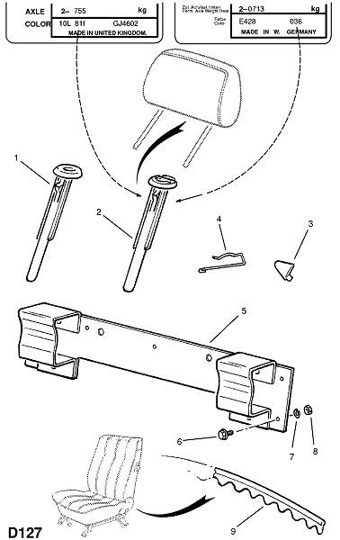 Материал - отрез от рулона (Внутренняя отделка кузова)