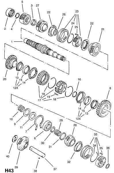 Пятиступенчатая трансмиссия ручного управления типа f13 (Трансмиссия)