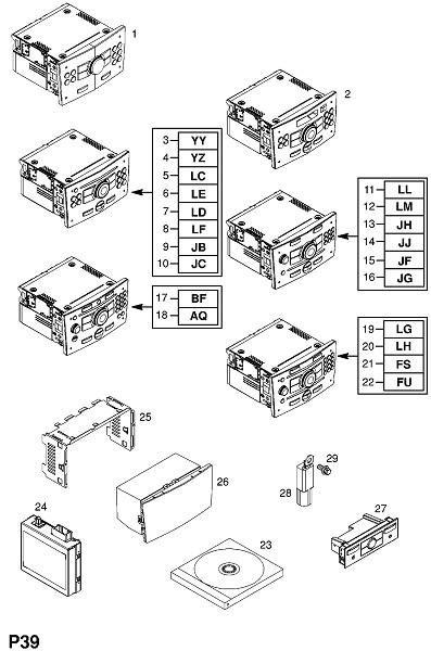 Аудиосистема и навигация (Электрика)