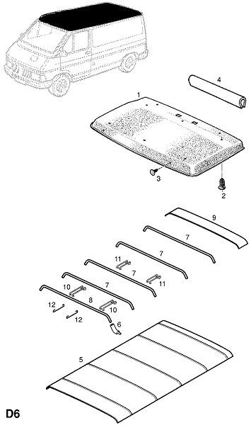 Отделка верха (Внутренняя отделка кузова)