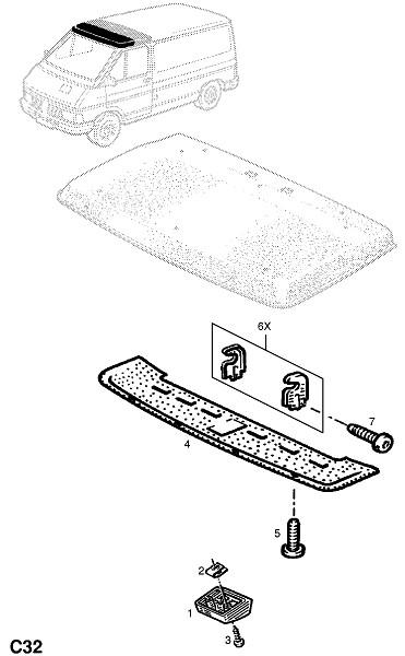 Консоль верха (Внутренние приспособления для кузова)