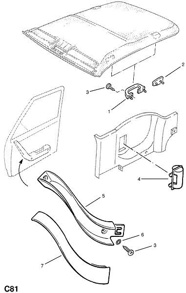 Рукоятки (Внутренние приспособления для кузова)