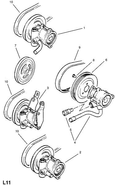 Рулевое управление (Рулевое управление)