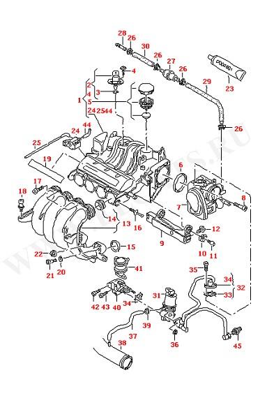 Блок управления дроссельной заслонкой Вакуумная система Впускная система Рециркуляция отработанных газов (Двигатель, Сцепление)