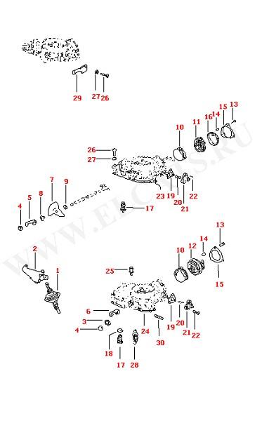 Версии карбюратора (Двигатель, Сцепление)